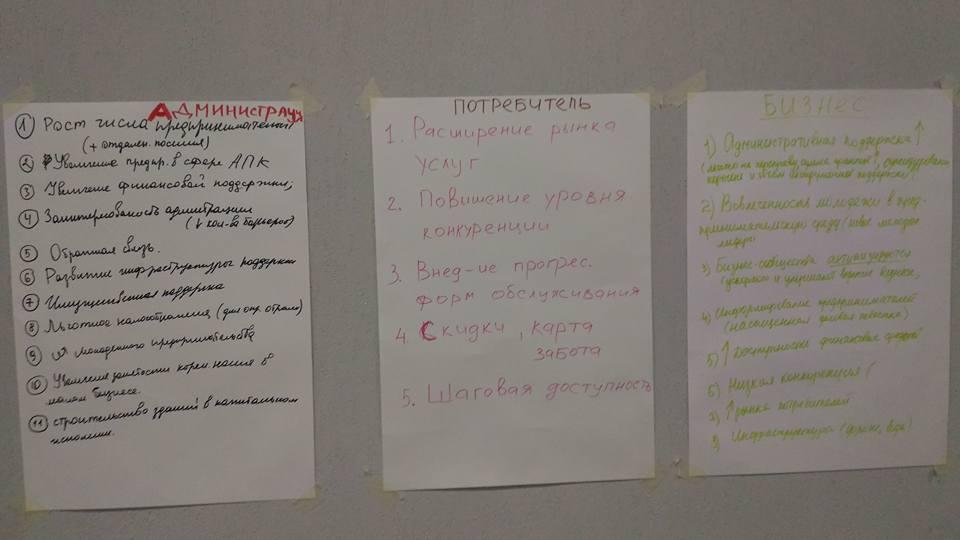 Стратегическая сессия по развитию бизнеса на Ямале